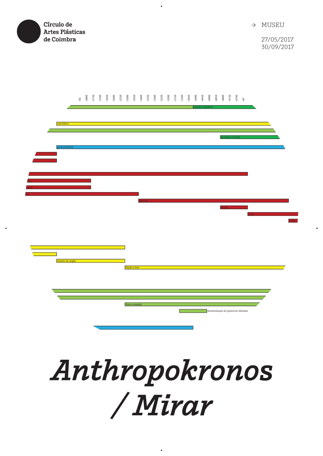 AnthropokronosMirar [Cartaz]